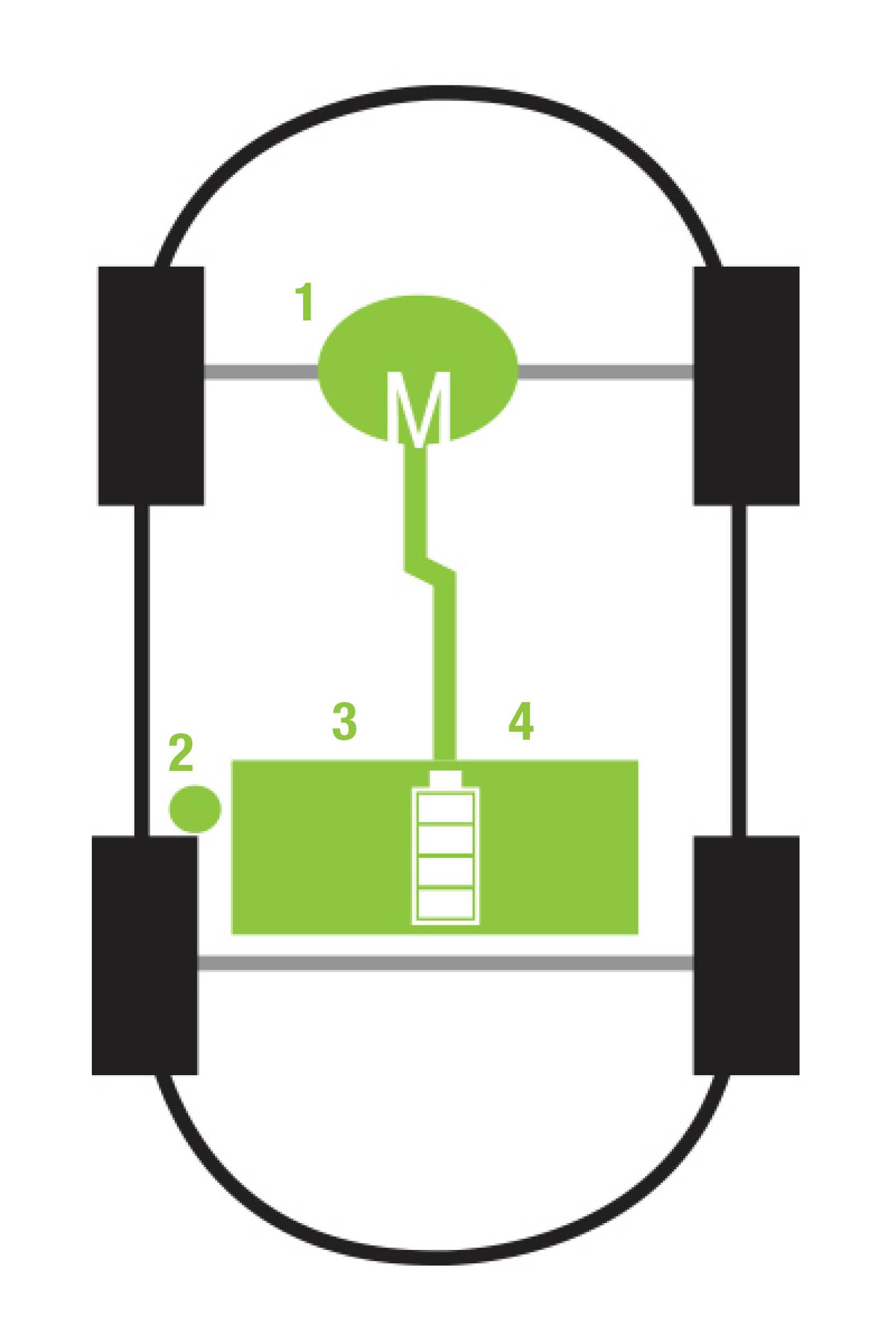 FEGA & Schmitt Elektrogroßhandel: Wie ist ein Elektroauto aufgebaut ...